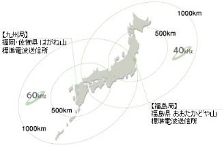 01_販売規約_04電波時計_01電波国内