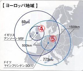 01_販売規約_04電波時計_04電波ヨーロッパ