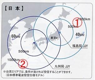 01_販売規約_04電波時計_02電波日本